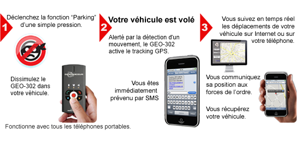 parking_traceur_tracker_pgs_antivol_camping-car